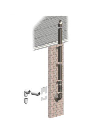 ATEC Komplettset Abgasleitung Außenwand | Edelstahl IronPoly | DN60/100