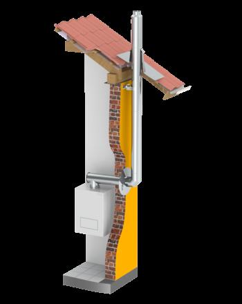Schornstein für Brennwertgeräte Komplettset Ø 80/125 mm