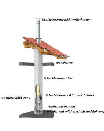 Leichtbauschornstein Komplettpaket 5m