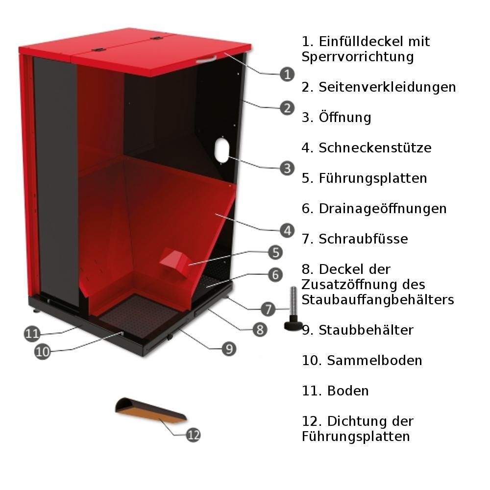 Großartig Kombikessel Diagramm Ideen - Der Schaltplan - traveltopus.info