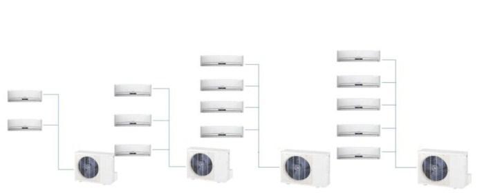 Multi Split System