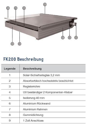 EtaSunPro FK200 Beschreibung Aufbau