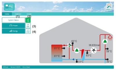 Nabto Benutzeroberfläche Frischwassersystem